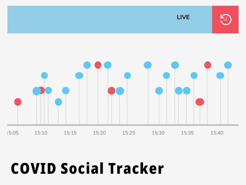 COVID_LABS -Thumbnail_COVID_Social