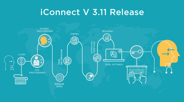 Henrietta Release of iConnect Brings in Exciting Features!